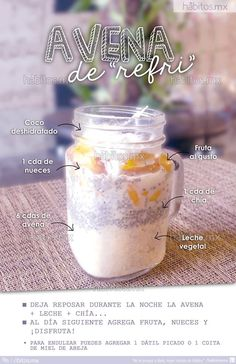 Hábitos Health Coaching | AVENA DE REFRI