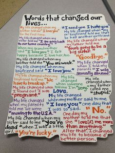 "High School - ESL/ELA: Students anonymously share words that have impacted their lives in a profound way. The finished was product displayed as a private, in-class art installation for a limited time. Students were asked to reflect on the installation as a whole, as to not directly isolate (""call out"") any particular contribution."