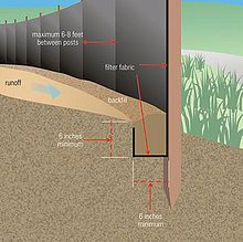"""A silt fence, sometimes (misleadingly) called a """"filter fence,"""" is a temporary sediment control device used on construction sites to protect water quality in nearby streams, rivers, lakes and seas from sediment (loose soil) in stormwater runoff. Silt fences are widely used on construction sites in North America and elsewhere, due to their low cost and simple design,[1] although their effectiveness in controlling sediment is often rather limited, due to problems with design, installation…"""
