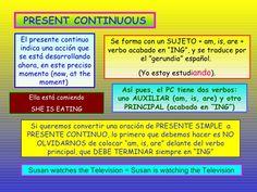 10 Ideas De Tpp Tiempo Presente Continuo Presente Continuo Presente Progresivo Tiempo Presente