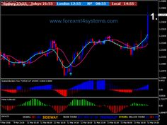 Binary options hack strategies and tactics pdf