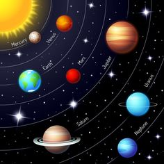 Download Colorful Vector Solar System Showing The Positions And Orbits Of The Sun  Earth  Mars  Mercury  Jupiter  Saturn  Uranus  Neptune In A Twinkling Night Sky With Stars for free