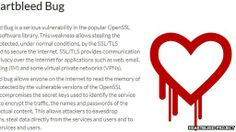 "A bug (dubbed ""Heartbleed"") in software used by millions of web servers could have exposed anyone visiting sites they hosted to spying and eavesdropping, say researchers."