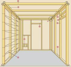 Bygga Bastu - Så här bygger du en Bastu! - Villalivet Divider, Room, Furniture, Home Decor, Bedroom, Rooms, Interior Design, Home Interior Design, Arredamento
