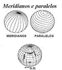 Resultado De Imagem Para Esfera Planeta Terra Com As Linhas