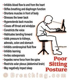 what poor sitting posture does