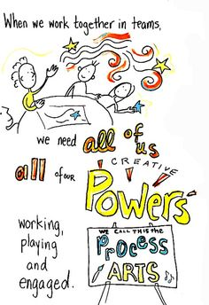 From Patricia Kambitsch of http://www.slowlearning.org