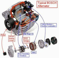 The Best Auto Repair Information In The World – Automotive Truck Repair, Engine Repair, Car Engine, Electrical Circuit Diagram, Motor Generator, Automotive Engineering, Automotive Industry, Mechanical Engineering, Bosch