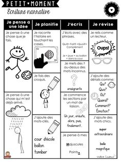 Créations, idées et réflexions Core French, French Class, French Lessons, Writing Traits, French Immersion, French Language Learning, Writer Workshop, Language Activities, Teaching French