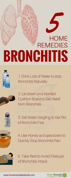 acute bronchitis treatment #remedy #naturalcoldremedy #coldrelieffast