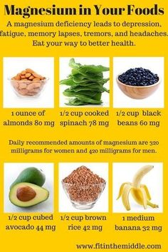 12 Signs Your Health Problems are Actually Magnesium Deficiency Symptoms Magnesium Rich Foods Healthy Tips, Healthy Choices, Healthy Habits, Healthy Recipes, Health And Nutrition, Health And Wellness, Nutrition Classes, Proper Nutrition, Health Foods