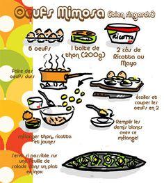 Tambouille» Eloge de la ringardise et des oeufs mimosa