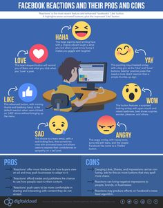 Facebook Reactions and Their Pros and Cons #infographic #Facebook #SocialMedia