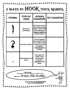 "Use this pirate-themed student resource to introduce leads! These three methods of ""hooking"" the reader are appropriate for both narrative and expository writing and are each represented by a different punctuation mark!"