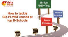 http://vistamind.com/lp/ppt/How-to-tackle-GD-PI_WAT.jpg