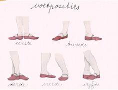Posities