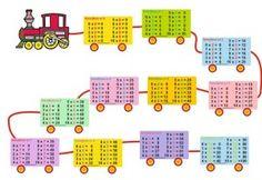 000 - trenul tabla inmultirii Multiplication, Math, Natural Number, Teacher Supplies, Neymar Jr, Classroom, Education, School, Poster