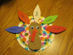 Grateful Paper Plate Turkey. Plates can be decorated in whatever way the kids want (not just with dots).