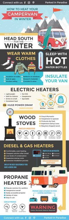 This is the coolest infographic!! And there's so much more explanation inside! I love the fact that you can use hot water bottles to keep yourself warm in the camper van throughout the winter. What a cool #vanlife tip!