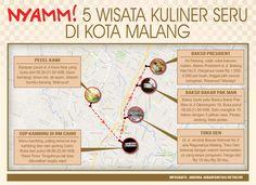 Nyamm! 4 Wisata Kuliner Seru di Kota Malang - http://tour.shop.pencarian-aman.com/nyamm-4-wisata-kuliner-seru-di-kota-malang/?affid=AFF2051&cid=1654498