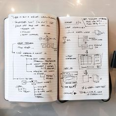 Designers from Ikea, Pentagram, Ideo, and more tell us what makes a great notebook.