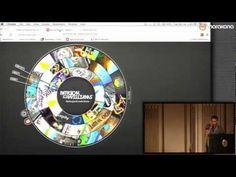 ▶ Adobe's Edge Animate with Paul Trani - YouTube