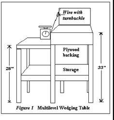 Sondahl's Pottery tips...multi-level wedging table