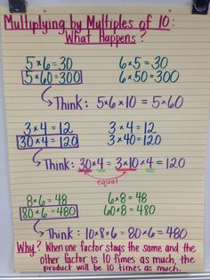 Coaching Chronicles: Decomposing Arrays and Multiples of Ten Math Charts, Math Anchor Charts, Math Tutor, Teaching Math, Teaching Ideas, Teaching Posters, Math Lesson Plans, Math Lessons, Fifth Grade Math