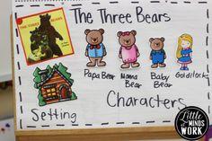 Kindergarten Step by Step: Fairy Tales Recap