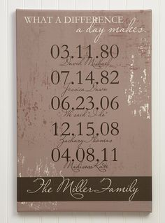 LOVE this personalized canvas print! You can make it romantic and personalize it with the date of your first kiss, first date, engagement, wedding date, etc. or you can make it for your family with all the kids names and birthdates! Such a great gift idea!