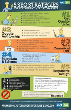 5 #SEO #Strategies Every Company Needs To Master (#Infographic). Via http://thesearchmarketer.com.