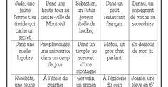 Schéma narratif - 6e année - Atelier Situation Initiale.pdf France, Google Drive, Education, London, Slow Cooker, Atelier, Early French, Educational Illustrations