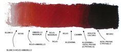 Painting Lessons, Color Mixing, Lace Skirt, Image, Color Tones, Persian, Miniature, Palette, Lights