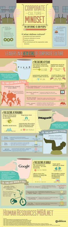 This infographic takes a look at the corporate culture of some very popular companies.