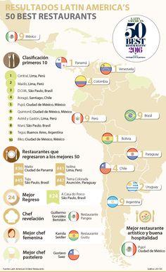 Noticias de Economía, Finanzas y Negocio de Colombia y el Mundo. - larepublica.co Infographic, Map, World, Mexico City, Finance, Business, Restaurants, Colombia, News