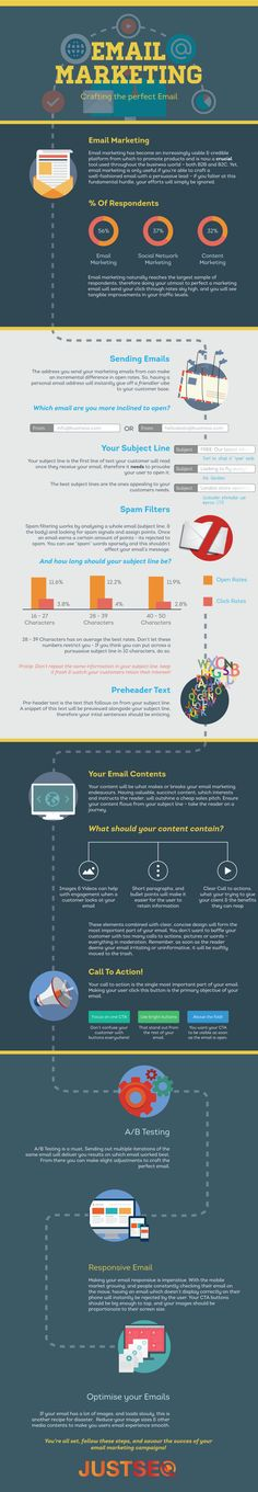 Email marketing infographic. #Email-Marketing #Infographic