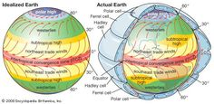 zone of convergence - Google Search