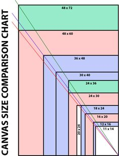 Canvas size chart in 2018 business pinterest canvas canvas
