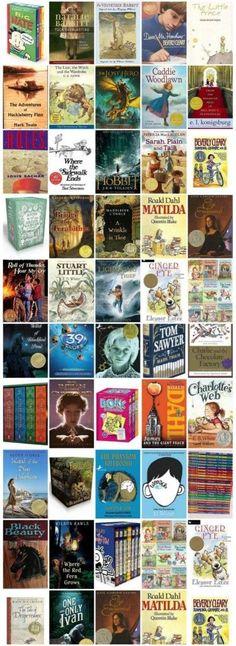Top 50 Children's Chapter Books