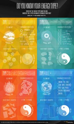 Do You Know Your Energy Type? | Mindvalley Academy