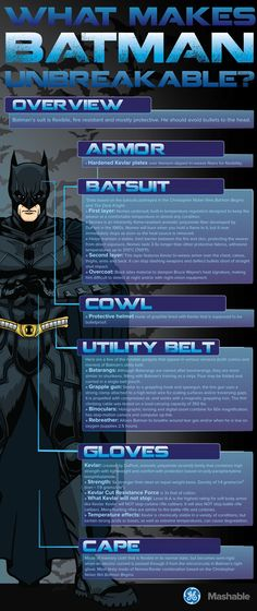Pnnner before: How unbreakable is Batman's armor? We take a look at Batman's level of indestructibility in this infographic.