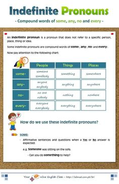 #ClippedOnIssuu from Indefinite pronouns: