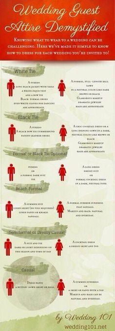 Types of Appropriate Dress