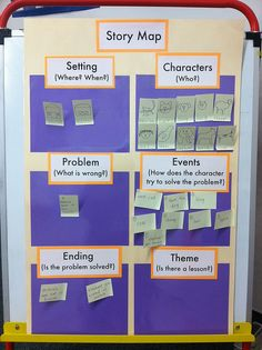 Story Board - could be used for AR notes. Comprehension Activities, Reading Strategies, Reading Skills, Reading Comprehension, Talk 4 Writing, Teaching Writing, Teaching English, Writing Ideas, Primary Teaching