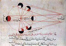 Arabská astrologie – Wikipedie