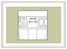 Espaço mínimo livre de .40 cm. na bancada entre o fogão e a cuba.