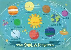 solar system mural layout