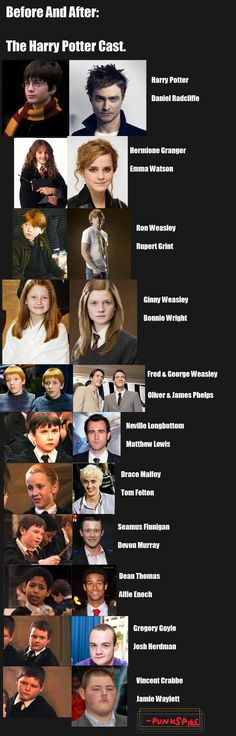 Before And After: The Harry Potter Cast.