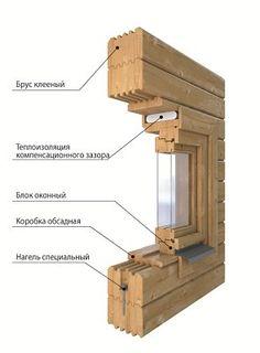 Технология строительства - клееный брус - Хочу Дом