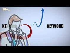 Pay Per Click - In Simple English - YouTube